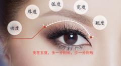 <b>怎么做双眼皮修复能让眼睛越来越好看呢</b>